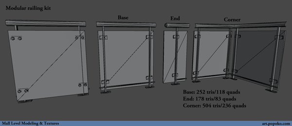 Railing Kit Wireframe