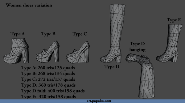 Women shoes wireframe